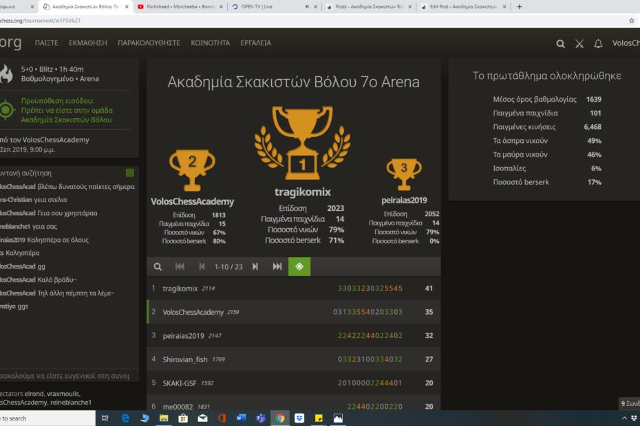 Αποτελέσματα 7ο Arena